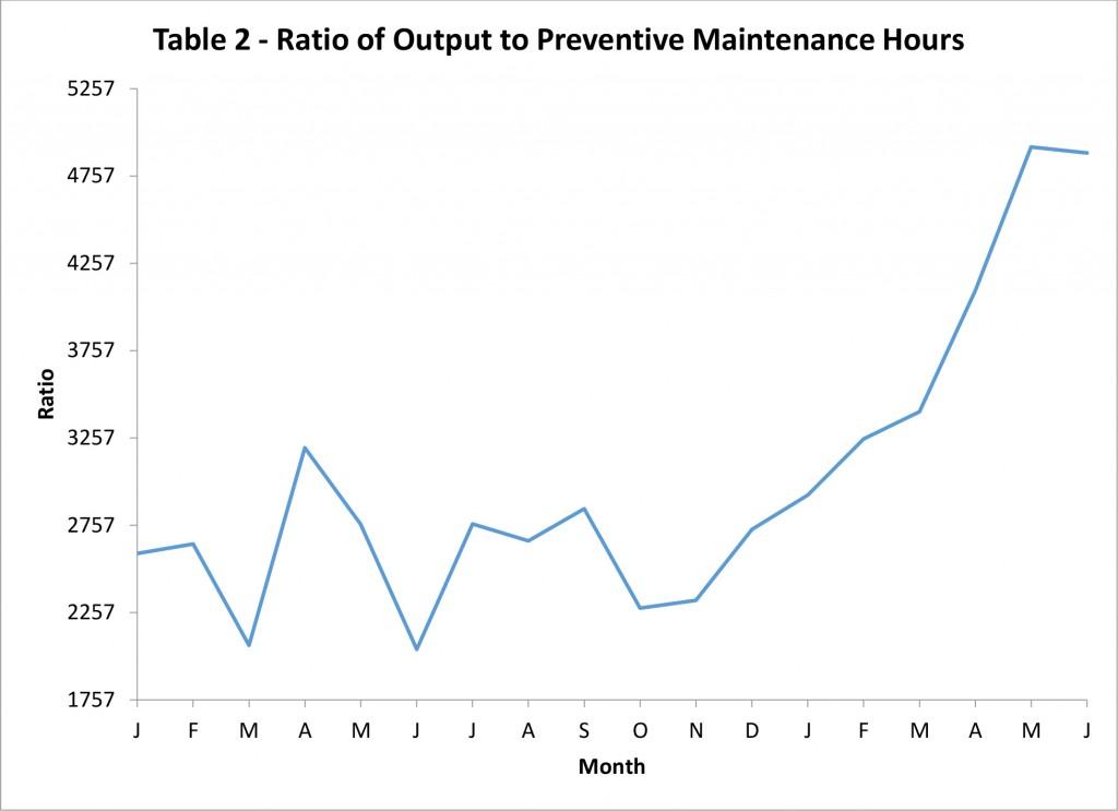 Okes-Analytics-Table 2