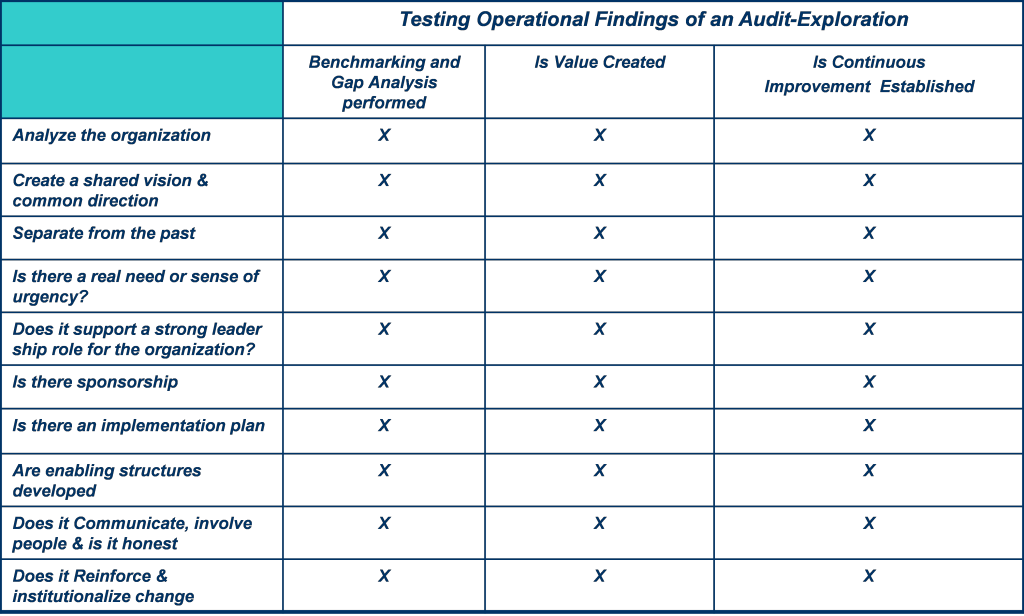 Figure 2_Testing operational findings