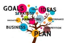 ISO 9001 Planning